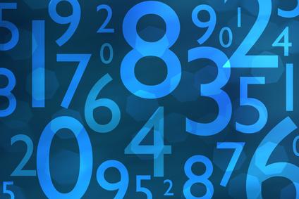 Test de Numerologia